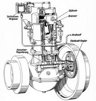Daimler phoenix motor 1892