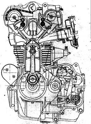 Honda cb 450 dohc 1