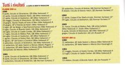 resultats-hailwood-ducati-250-350.jpg